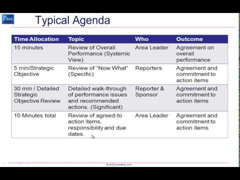 Creating the Performance Meeting Agenda