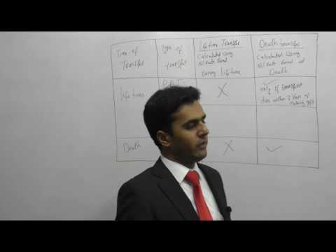 ACCA F6 UK   Inheritance Tax Basics   AccountancyTube.com