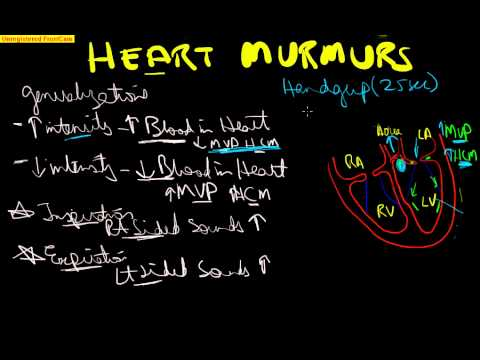 Board Review Cardiology-5 HEART MURMURS: Overview- Valsalva, Standing, HandGrip etc