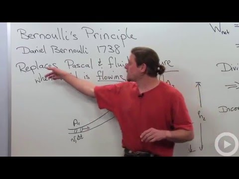 Bernoulli's Principle(HD)