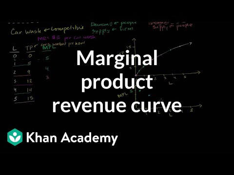 A firm's marginal product revenue curve | Microeconomics | Khan Academy