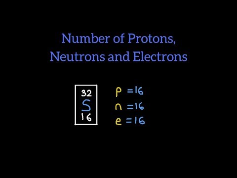 Number of Protons, Neutrons and Electrons of an Atom or Ion | Chemistry |
