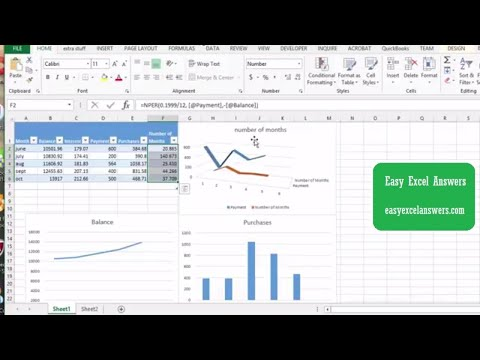 Graphs and Charts to help pay debt or credit cards in Excel