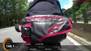 TOP SPEED Y15ZR SPEC 62 SPROCKET 14-41 GPS VS METER - Bob Yp