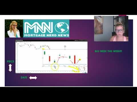 MNN: Episode 9 - Feb 25th Rate Update!!!