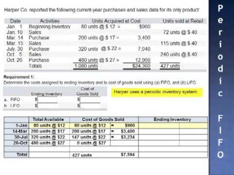 Ending Inventory Costs of Goods Sold Using FIFO and LIFO Exercise 6-12