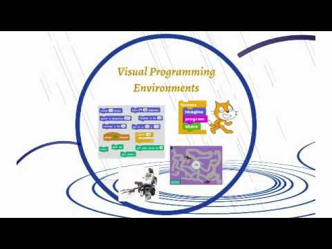 Overview of Visual Programming Environments