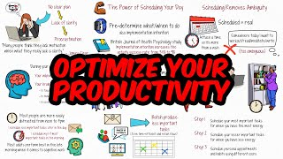 How To Schedule Your Day For Optimal Productivity