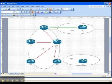 BGP Video Cheat Sheet: Reset BGP Connections