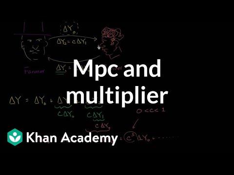 Mathy version of MPC and multiplier (optional) | Macroeconomics | Khan Academy