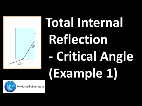 Total Internal Reflection - Critical Angle (Example 1) | Light