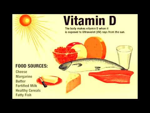 Vitamin D Improve Lung Function for COPD Patients