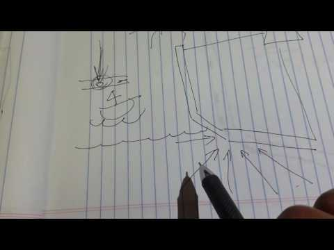 Understanding the basics of boat hull strength.  WARNING - contains extremely nerdy content :-)