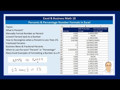 Excel & Business Math 18 Percents & Percentage Number Formats (including Fractional Percents)