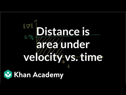 Why distance is area under velocity-time line | Physics | Khan Academy