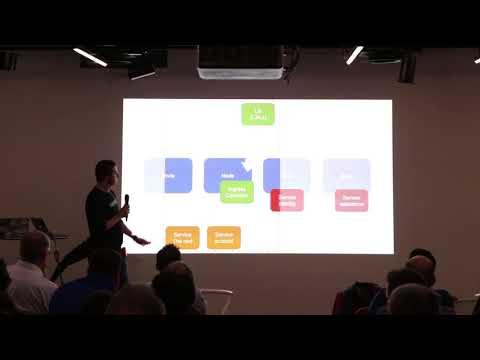 31.1 - Ivan Pedrazas: DevOps, Microservices & Immutable architecture
