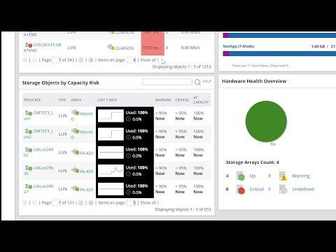 Storage Resource Monitor: Customized Performance and Capacity Metrics