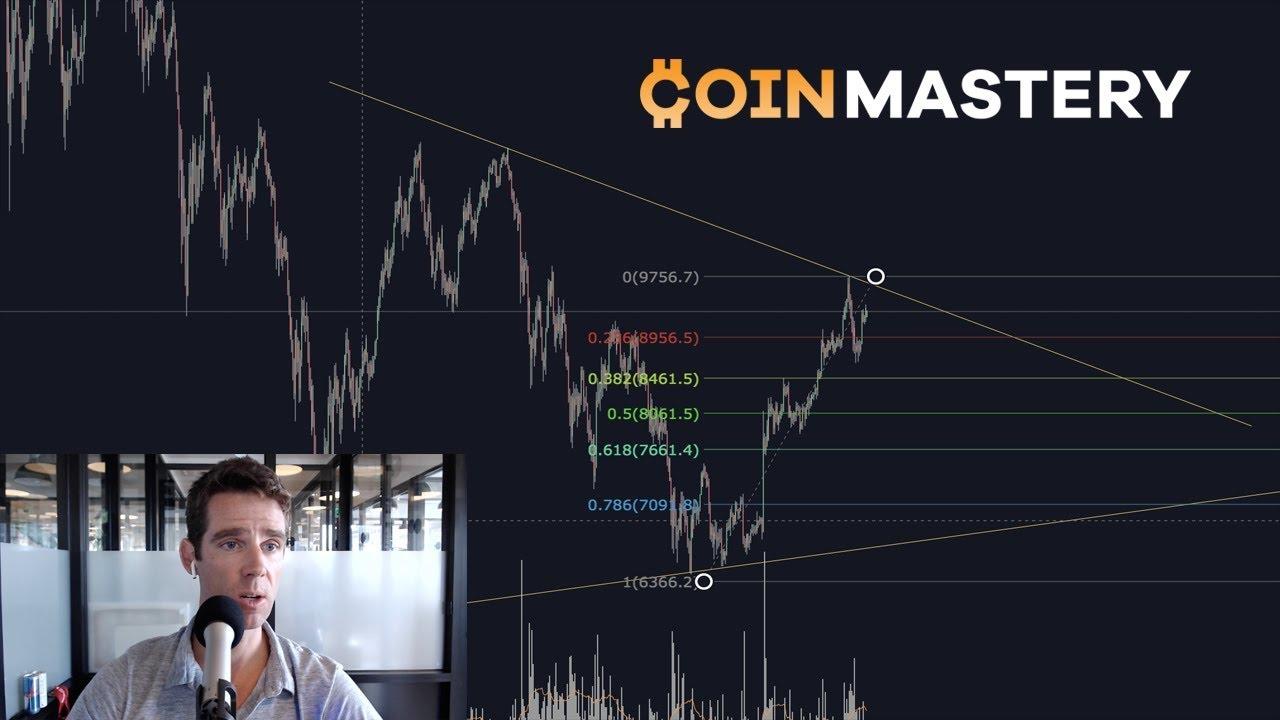 Bitcoin Goes 180 - Turns Bullish! Capital Gains Strategies, Making Profits On Trade Entries - Ep193
