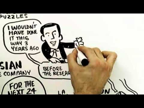 Animation - Tell your boss what motivates you!