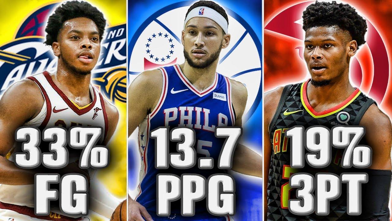 NBA Players Disappointing Everyone This Season