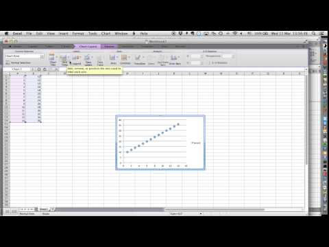 Excel: adding a trendline to your graph with an equation for the line of best fit
