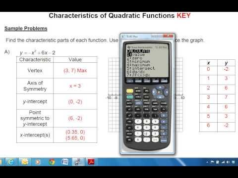 Using the calculator to find zeros of quadratics