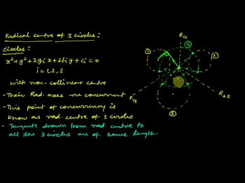 Lecture 15: Radical center of circle and properties by SHOBHIT SIR