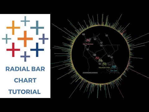 TABLEAU RADIAL BAR CHART TUTORIAL
