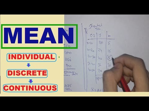 How to find Mean //  how to calculate mean or average