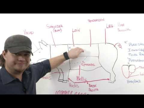 Understanding Cuts of Pork   RadaCutlery.com