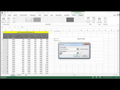 How to Do a Profit Volume Graph in Excel : Using Excel & Spreadsheets