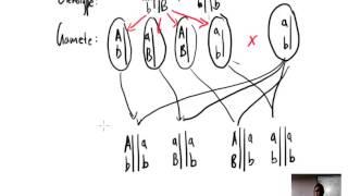 Gene Linkage Practice Question (IB Biology)