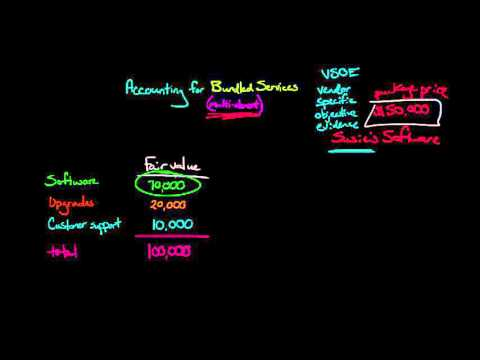 Accounting for Bundled Services (multi-element arrangements for software companies)
