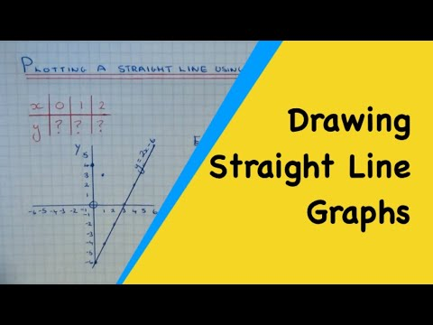 Using A Table Of Values To Draw A Straight Line Graph In The Form y=mx + c. (Linear Graphs)
