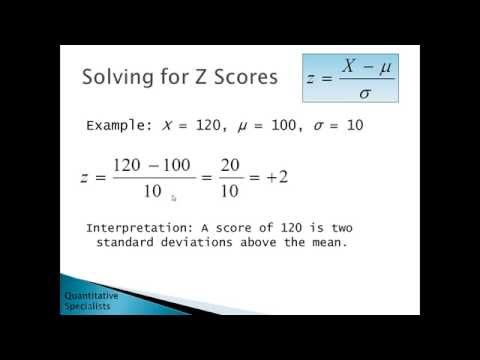 z-Scores - Introductory Statistics