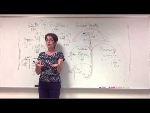 Accounting - Introduction of Debits and Credits, Part 3