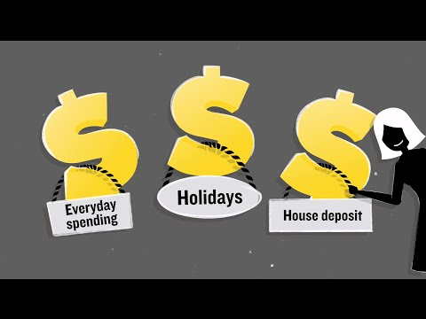 How to manage the family budget – planning tips & tools | ASB