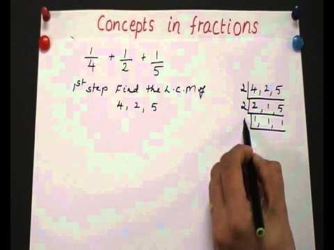 Fraction, decimal & percentage Concepts in fraction.avi