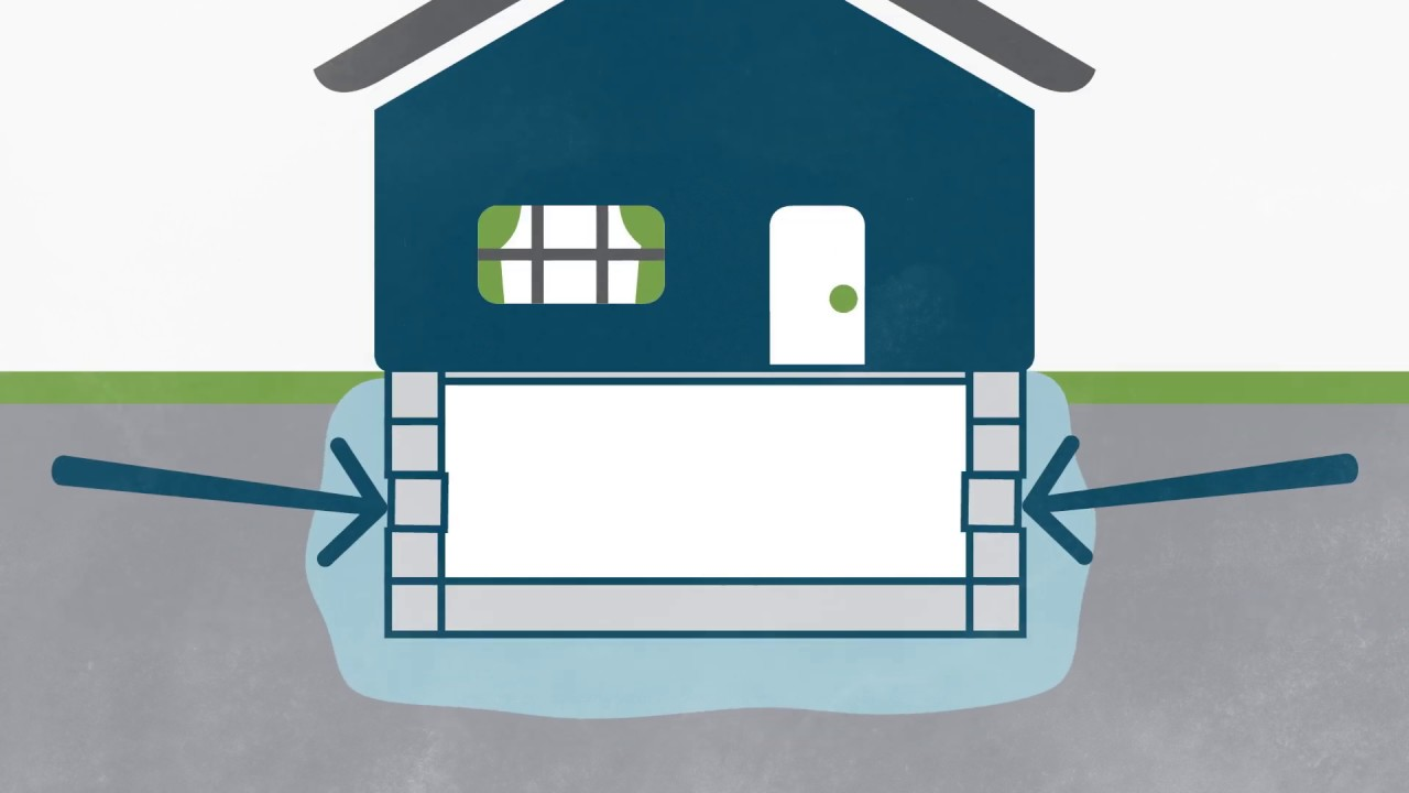 What is hydrostatic water pressure?