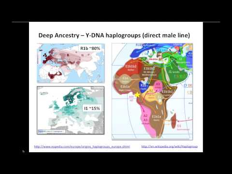 Genetic Genealogy & the value of DNA testing