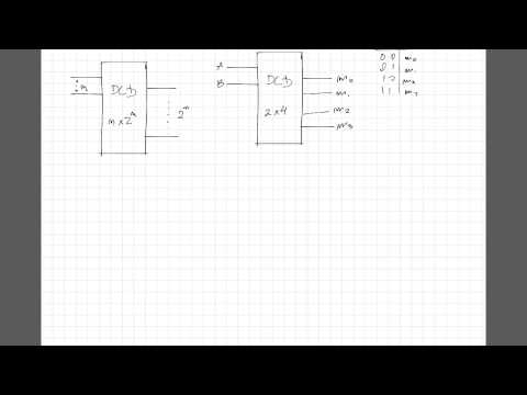 Digital Electronics: Introduction to Decoders