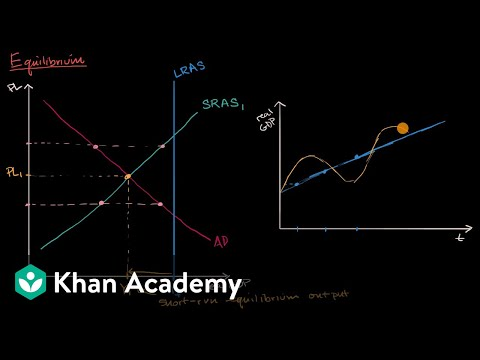 Short run and long run equilibrium and the business cycle | APⓇ Macroeconomics | Khan Academy