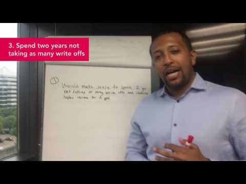Helpful tips for Self Employed/1099 employees regarding qualifying for a Home Loan