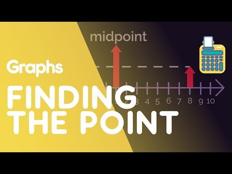 Finding the Midpoint of 2 Coordinates | Graphs | Maths | FuseSchool