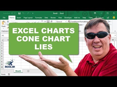 Cone Chart Lies- 448 - Learn Excel from MrExcel Podcast