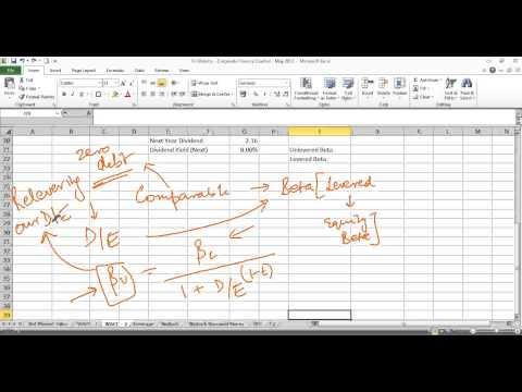 FinShiksha - Finance Concepts - Corporate Finance - Unlevered Beta