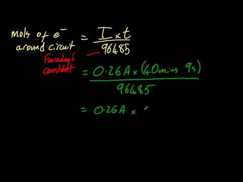 19.1. Determine the relative amounts of the products formed during electrolysis [HL IB Chemistry]