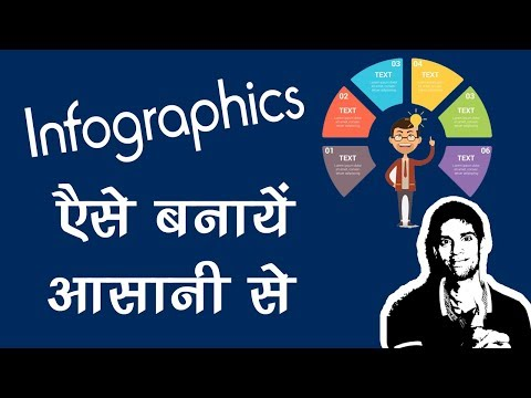 How To Create Infographics Freely