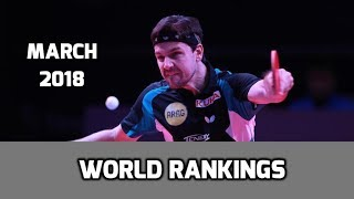 Table Tennis World Rankings | March 2018