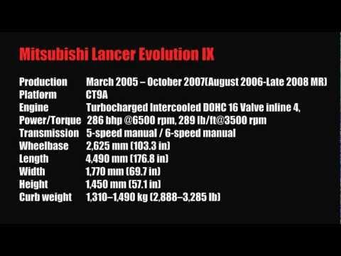 Mitsubishi Lancer Evolution IX Tribute Video #2